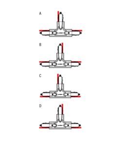 T formos sujungimas 4 šerdžių bėgeliui UNIPRO