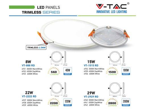 Apvali įleidžiama LED panelė V-TAC Trimless su siauru rėmeliu
