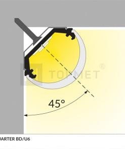 LED juostos profilis TOPMET QUARTER10